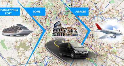 Post Cruise Tour of Rome from Port (drop off: FCO)