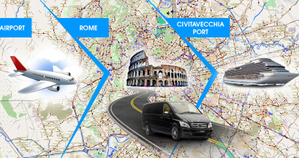 Pre Cruise Tour of Rome from Airport (drop off: PORT)
